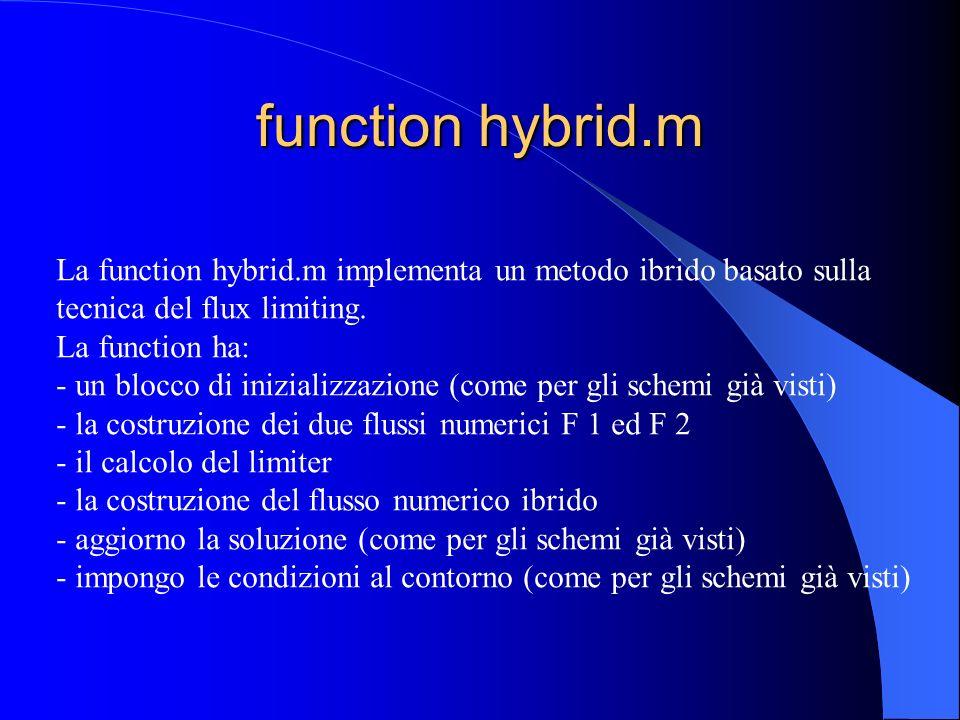 function hybrid.m La function hybrid.m implementa un metodo ibrido basato sulla tecnica del flux limiting.