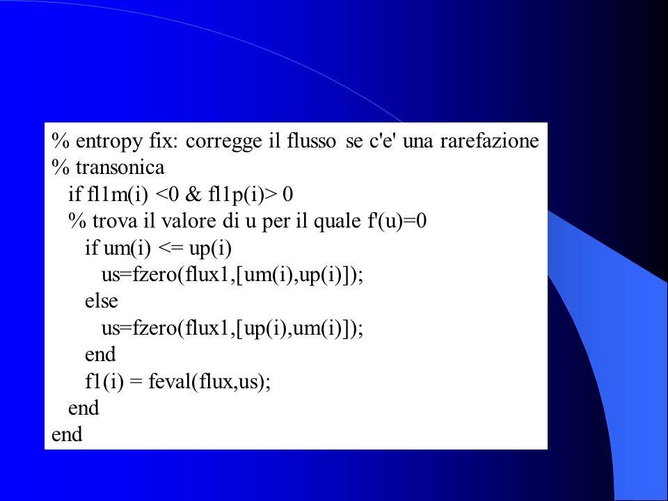 % entropy fix: corregge il flusso se c e una rarefazione
