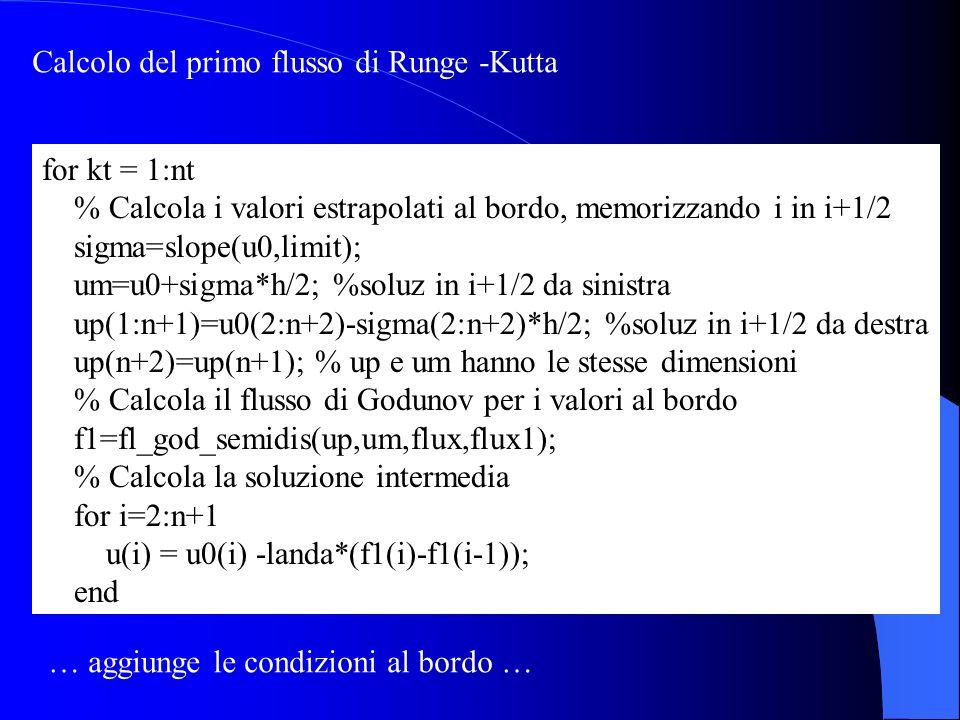 Calcolo del primo flusso di Runge -Kutta