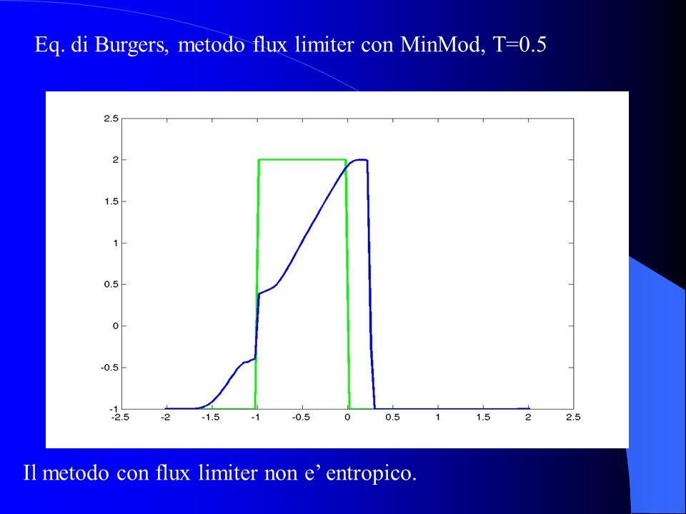 Eq. di Burgers, metodo flux limiter con MinMod, T=0.5