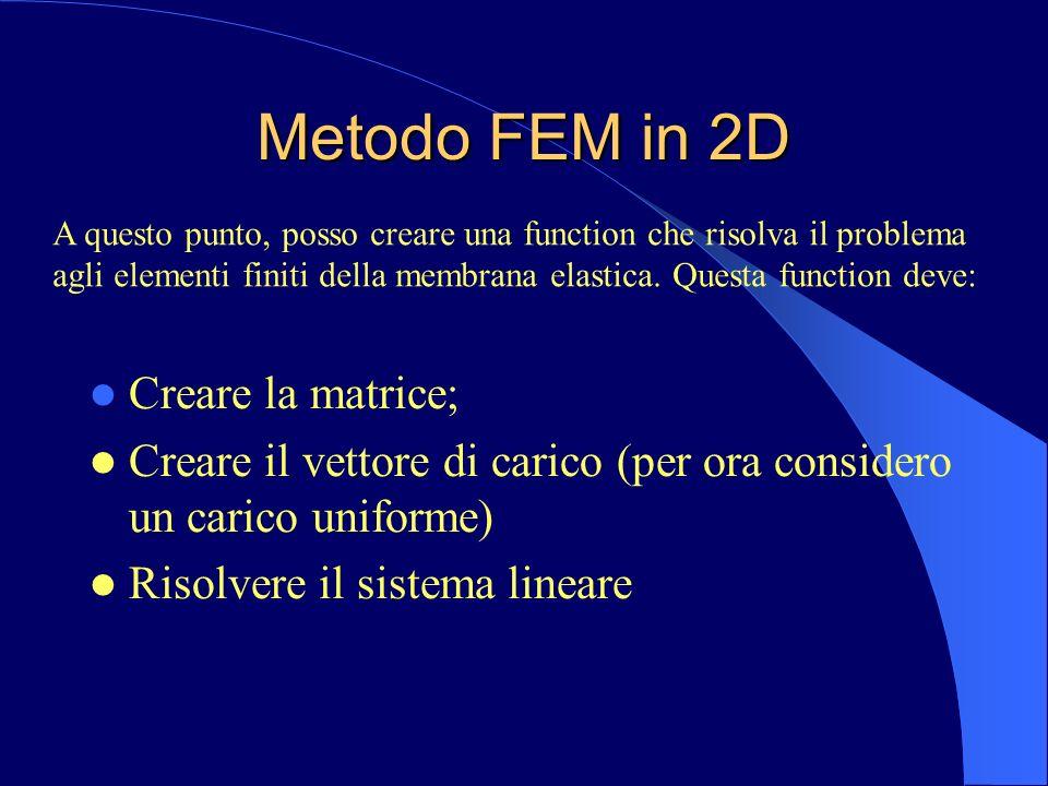 Metodo FEM in 2D Creare la matrice;