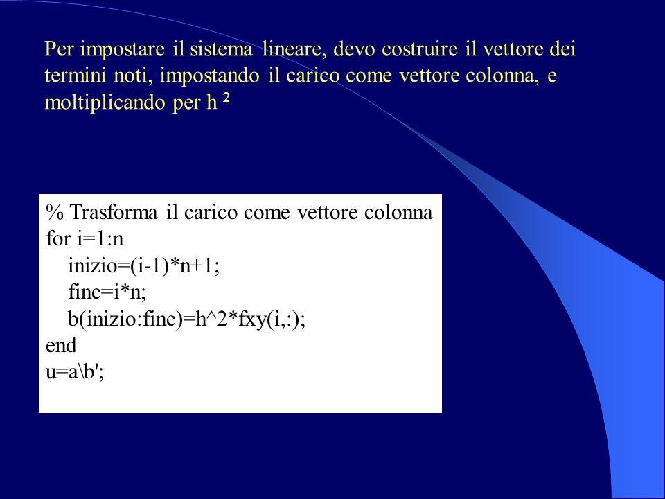 Per impostare il sistema lineare, devo costruire il vettore dei termini noti, impostando il carico come vettore colonna, e moltiplicando per h 2