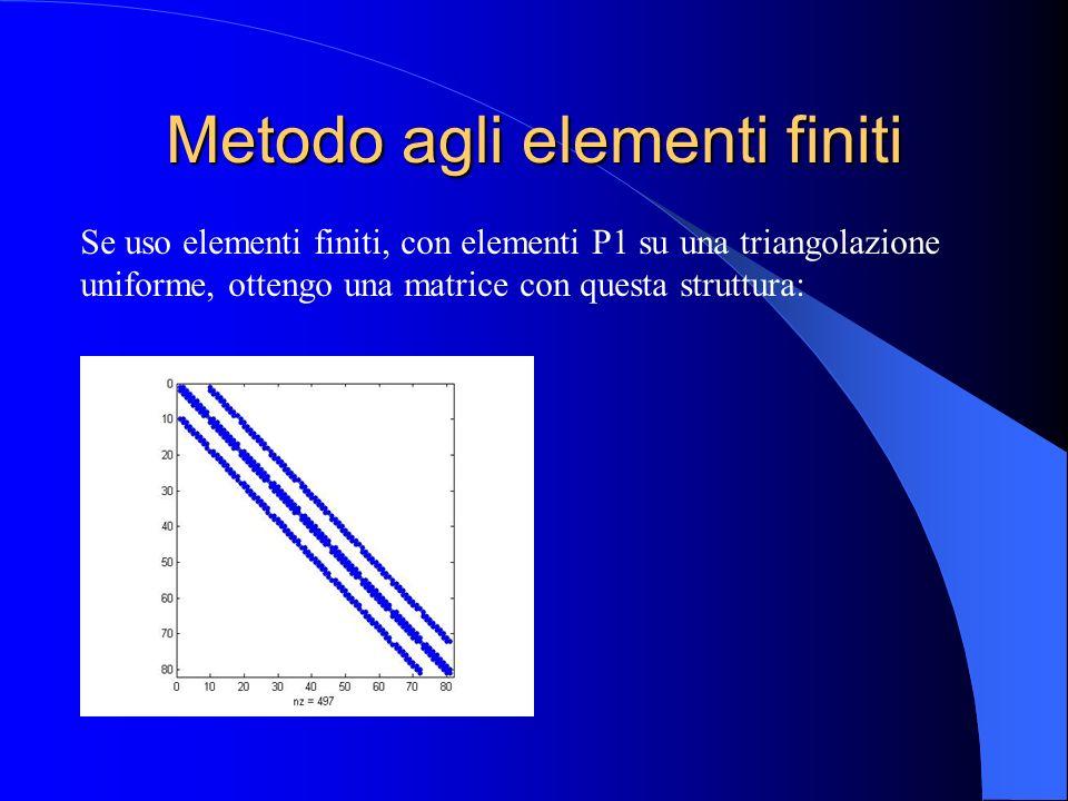 Metodo agli elementi finiti