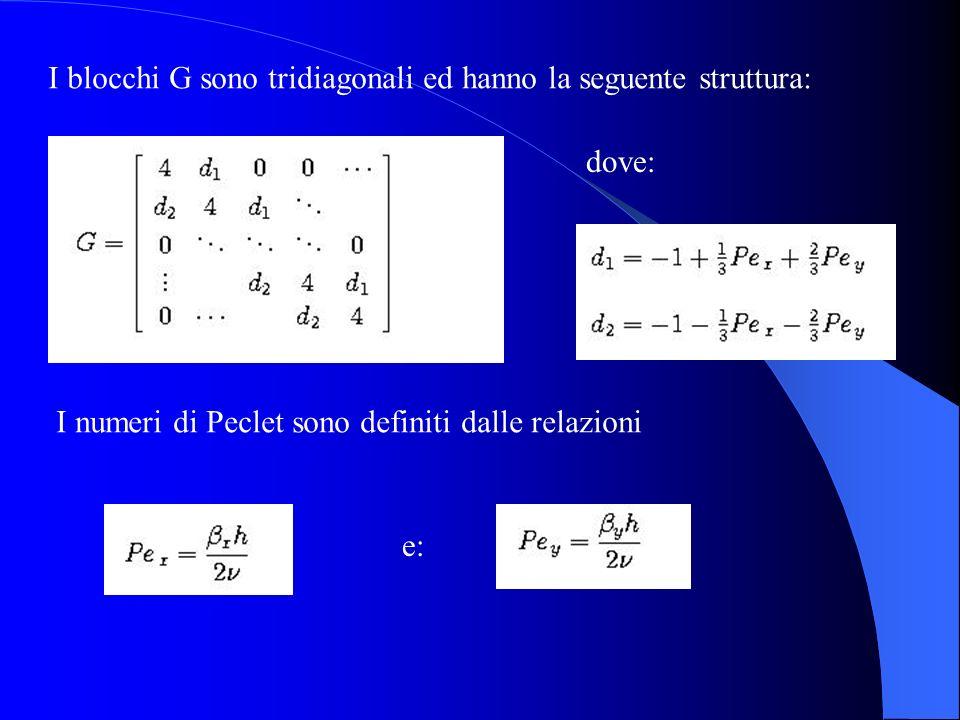 I blocchi G sono tridiagonali ed hanno la seguente struttura: