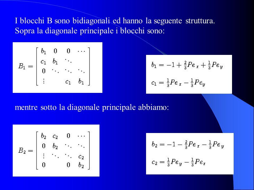 I blocchi B sono bidiagonali ed hanno la seguente struttura.