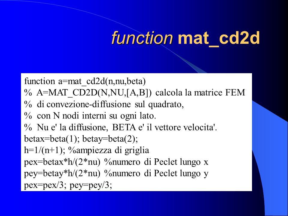 function mat_cd2d function a=mat_cd2d(n,nu,beta)