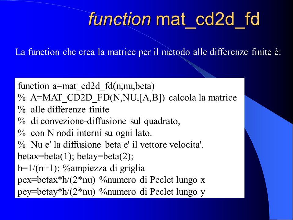 function mat_cd2d_fd La function che crea la matrice per il metodo alle differenze finite è: function a=mat_cd2d_fd(n,nu,beta)
