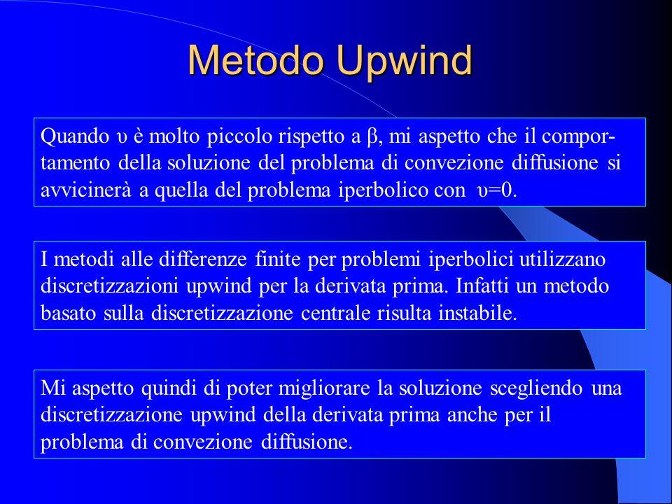 Metodo Upwind