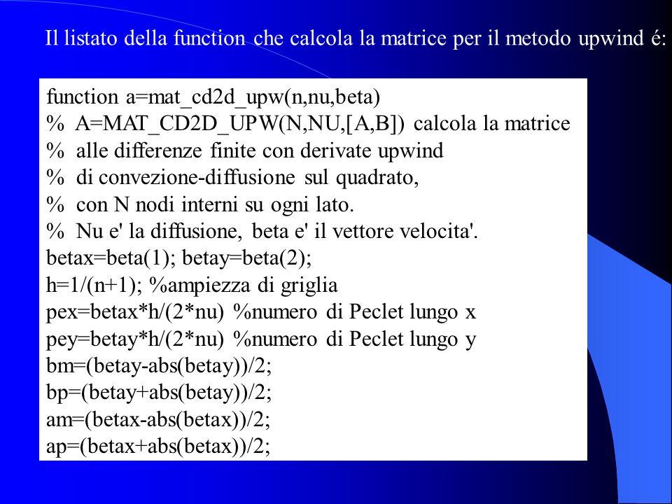 Il listato della function che calcola la matrice per il metodo upwind é:
