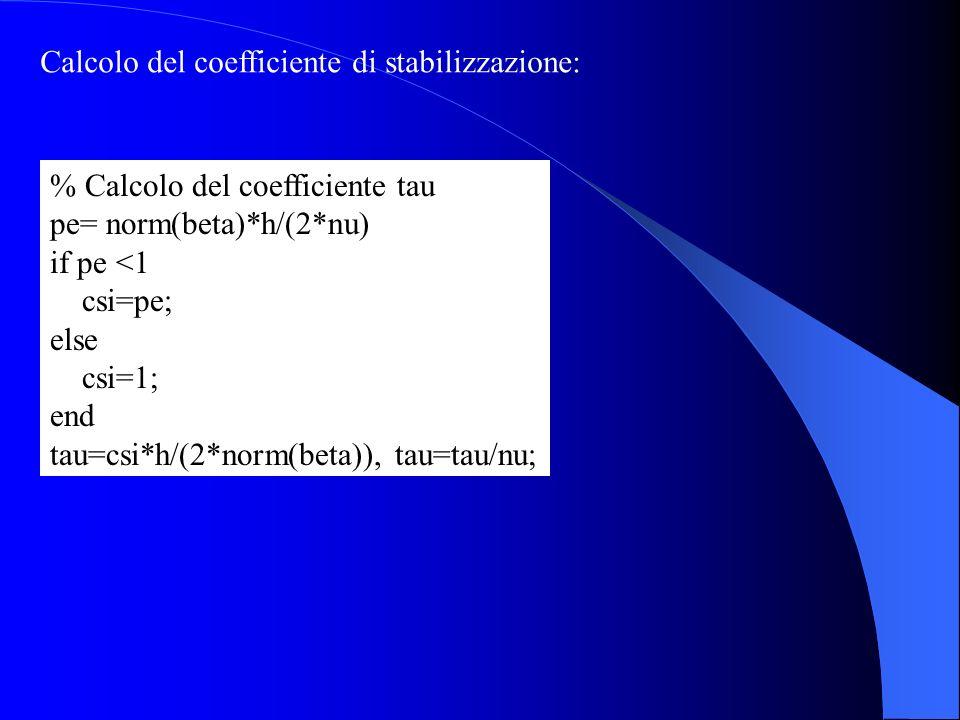Calcolo del coefficiente di stabilizzazione: