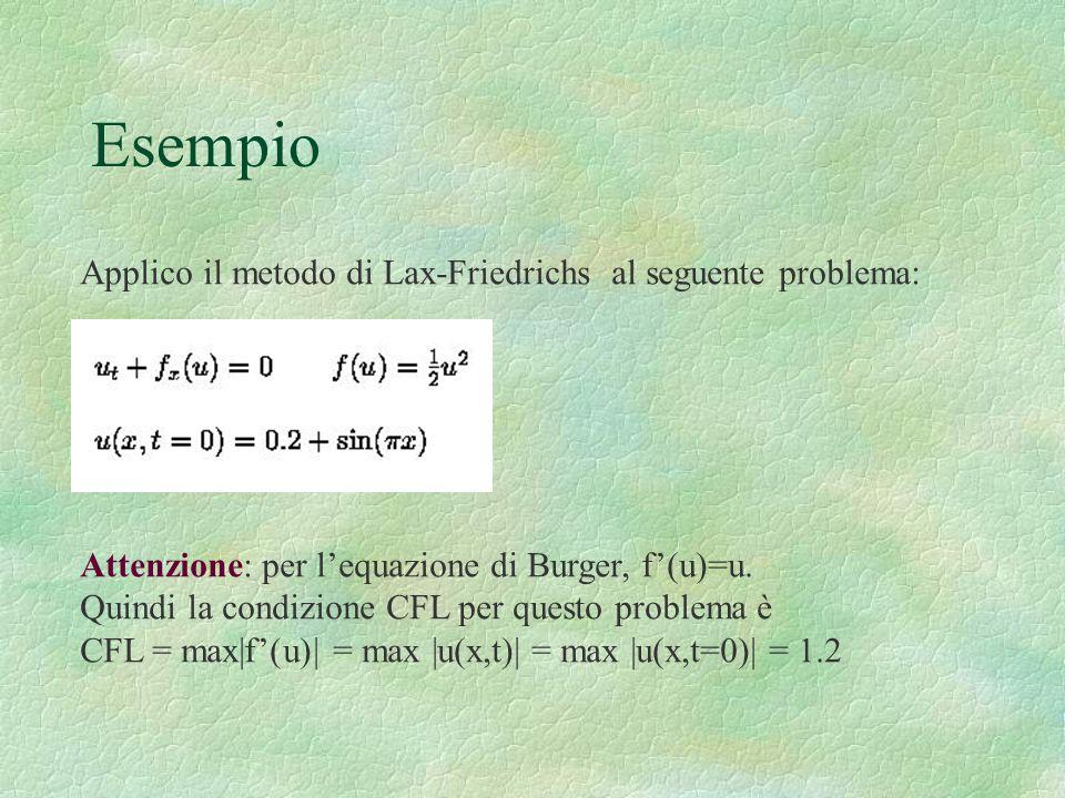 Esempio Applico il metodo di Lax-Friedrichs al seguente problema: