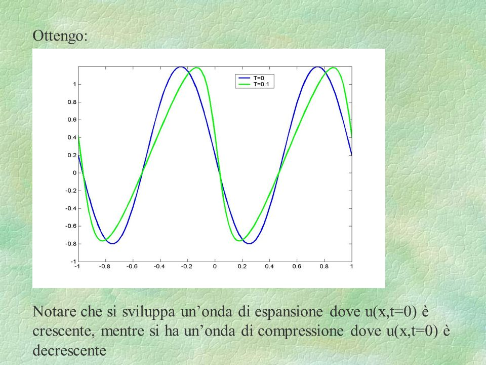 Ottengo: Notare che si sviluppa un'onda di espansione dove u(x,t=0) è crescente, mentre si ha un'onda di compressione dove u(x,t=0) è decrescente.