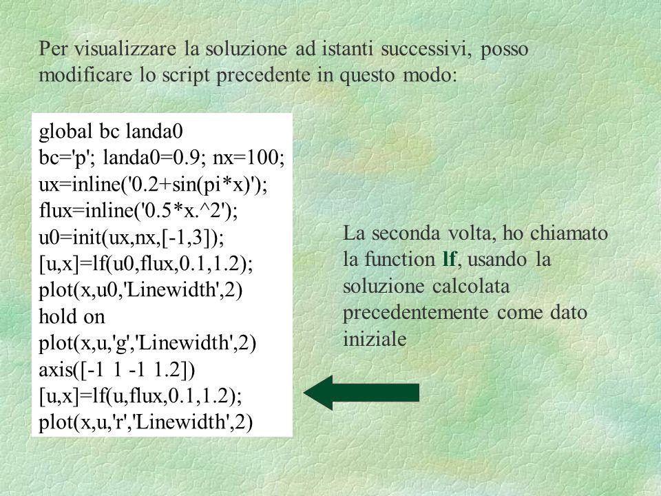Per visualizzare la soluzione ad istanti successivi, posso modificare lo script precedente in questo modo:
