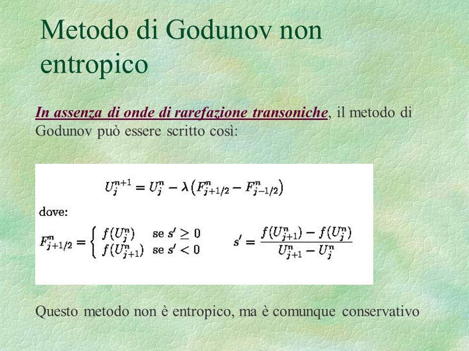 Metodo di Godunov non entropico