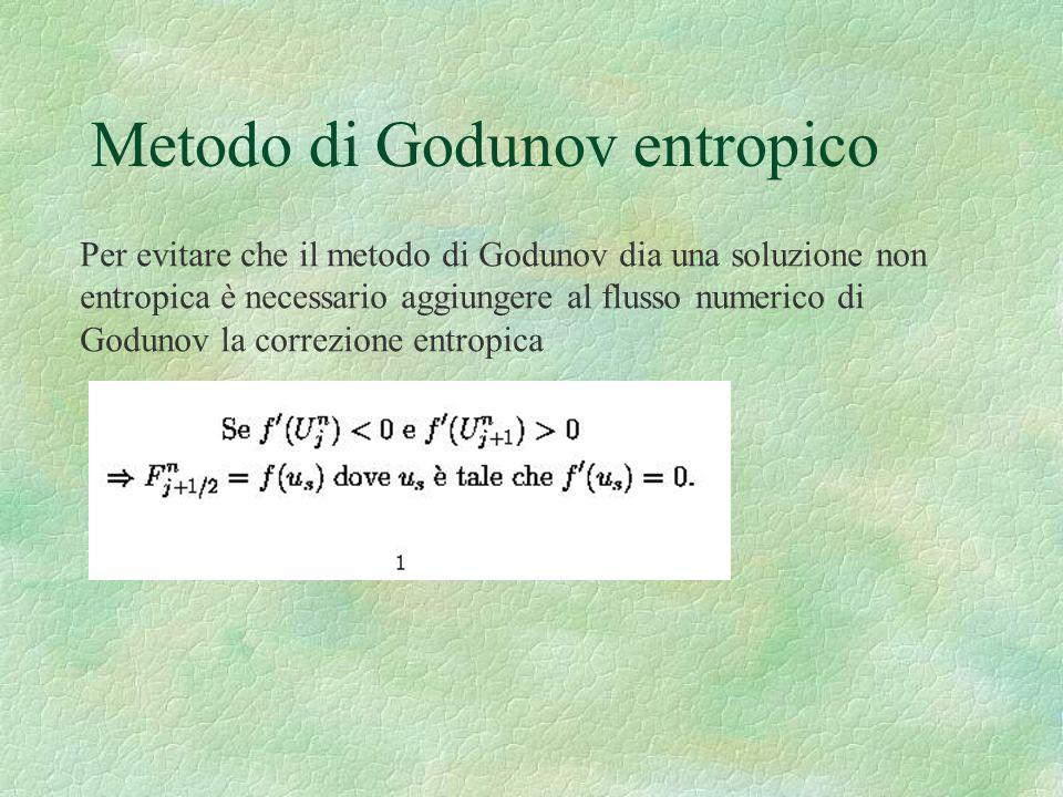 Metodo di Godunov entropico