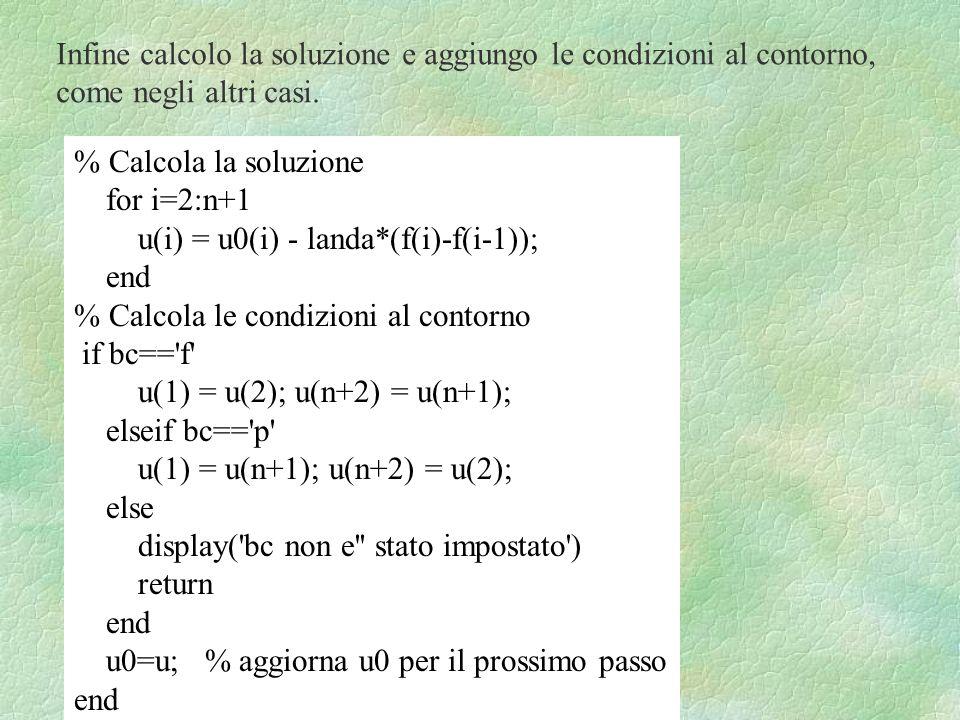 Infine calcolo la soluzione e aggiungo le condizioni al contorno,
