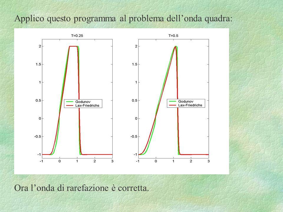 Applico questo programma al problema dell'onda quadra: