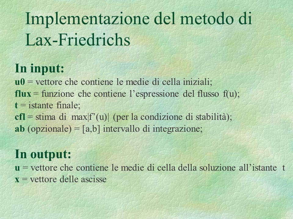 Implementazione del metodo di Lax-Friedrichs