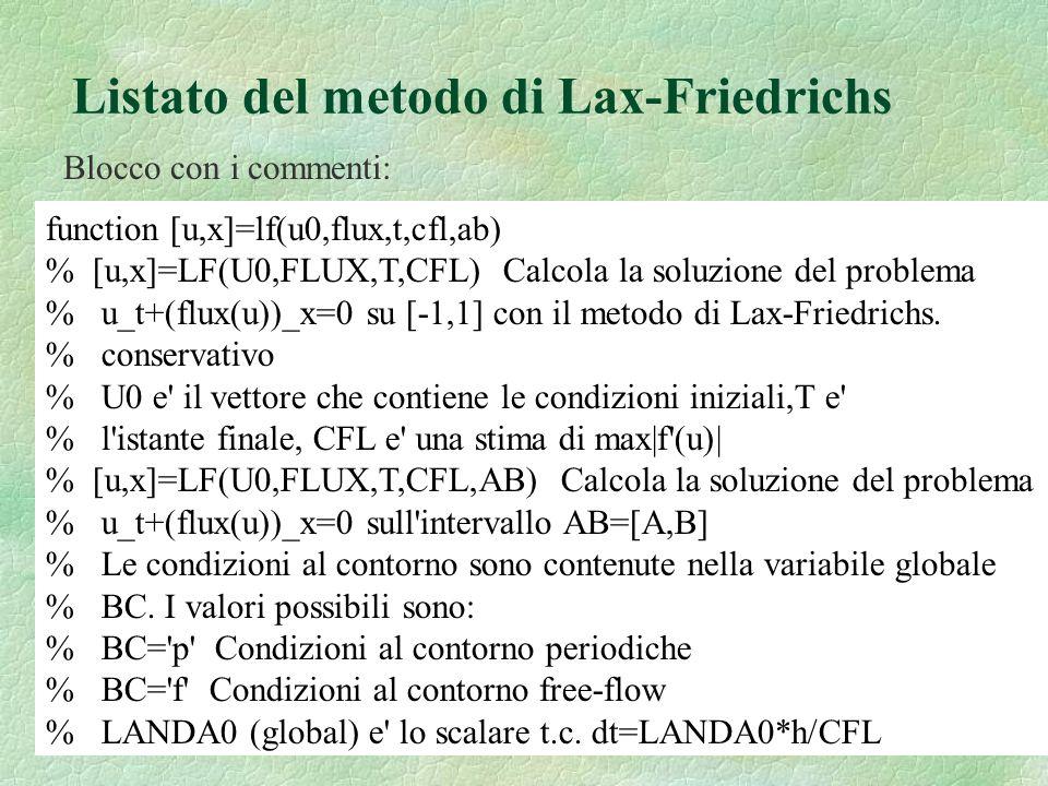 Listato del metodo di Lax-Friedrichs