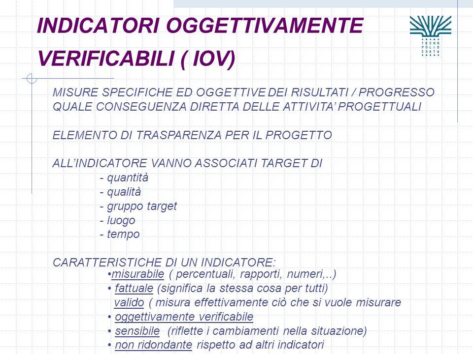 INDICATORI OGGETTIVAMENTE VERIFICABILI ( IOV)