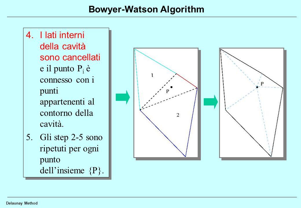 Bowyer-Watson Algorithm