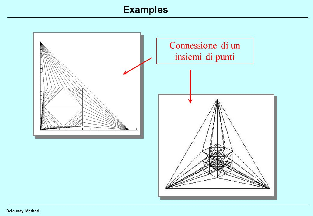Connessione di un insiemi di punti