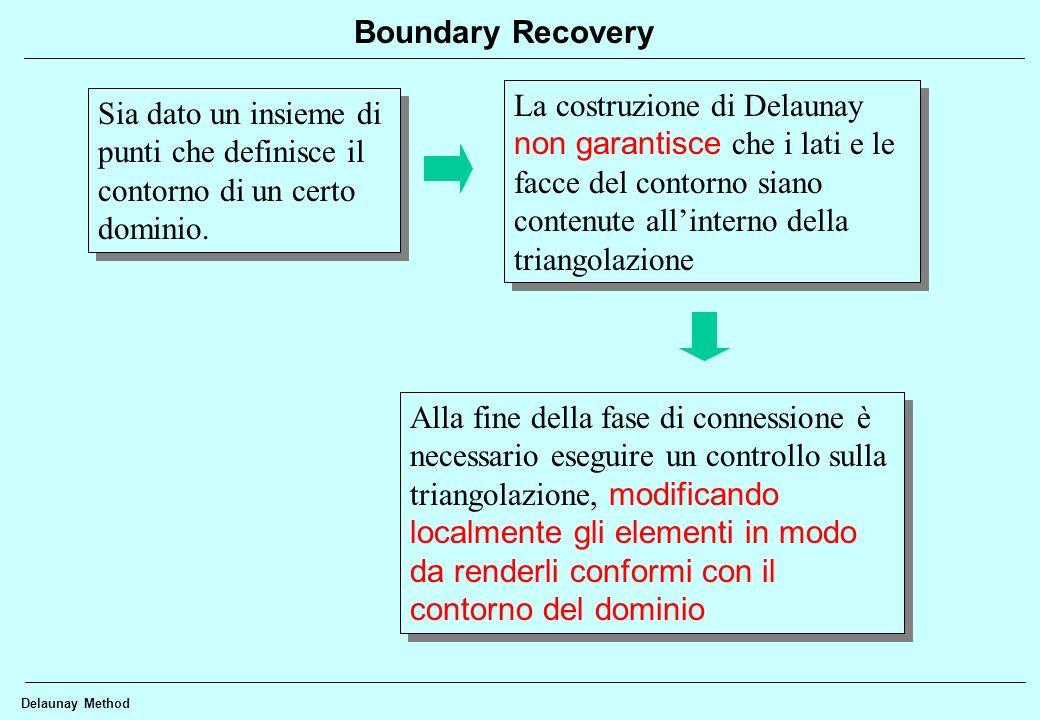 Boundary Recovery La costruzione di Delaunay non garantisce che i lati e le facce del contorno siano contenute all'interno della triangolazione.