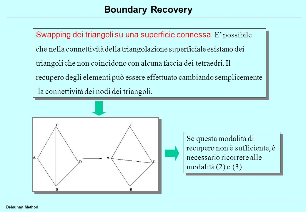 Boundary Recovery Swapping dei triangoli su una superficie connessa. E' possibile.