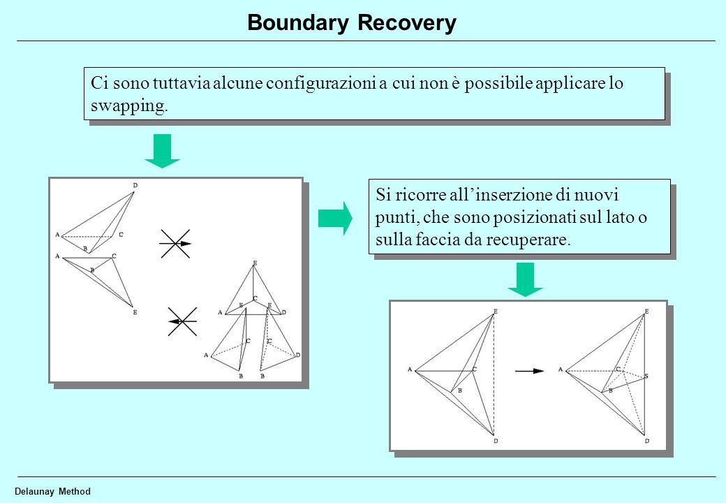 Boundary Recovery Ci sono tuttavia alcune configurazioni a cui non è possibile applicare lo swapping.