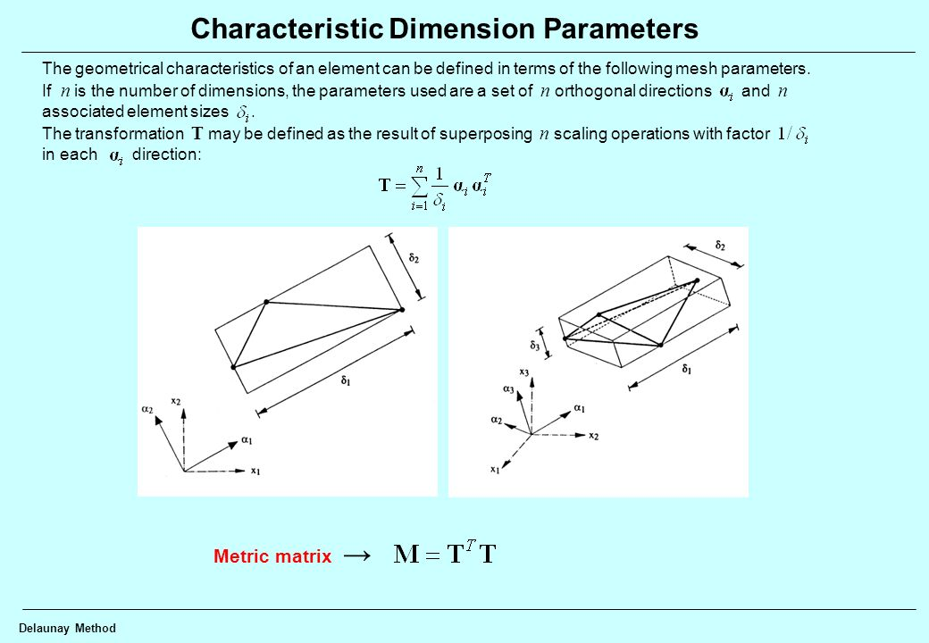 Characteristic Dimension Parameters