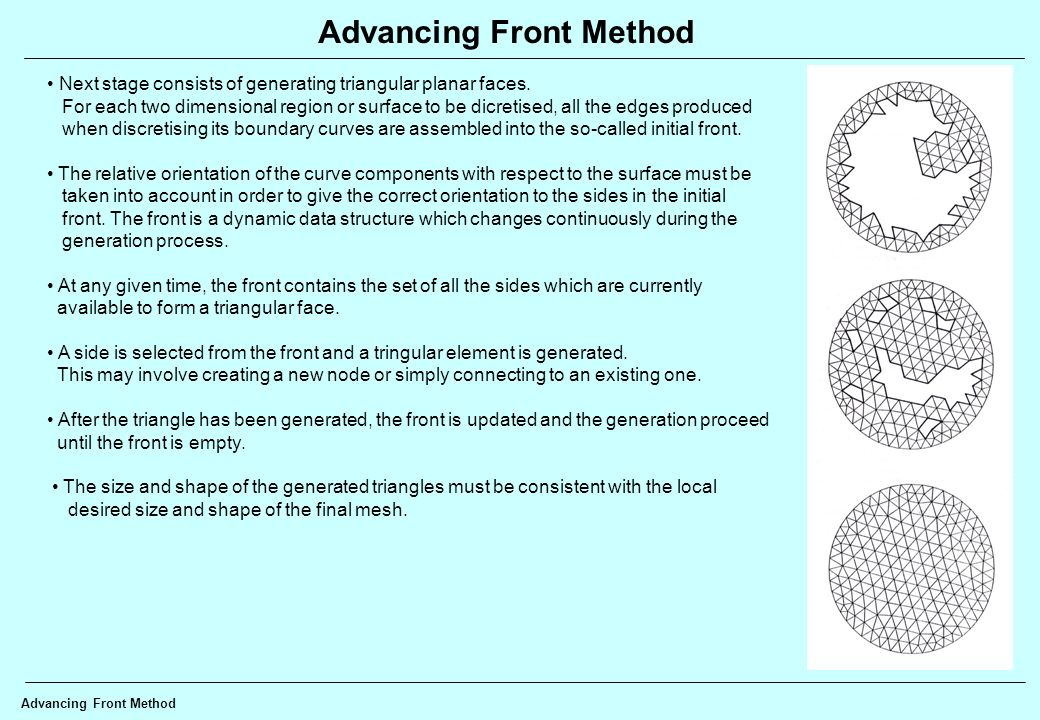 Advancing Front Method