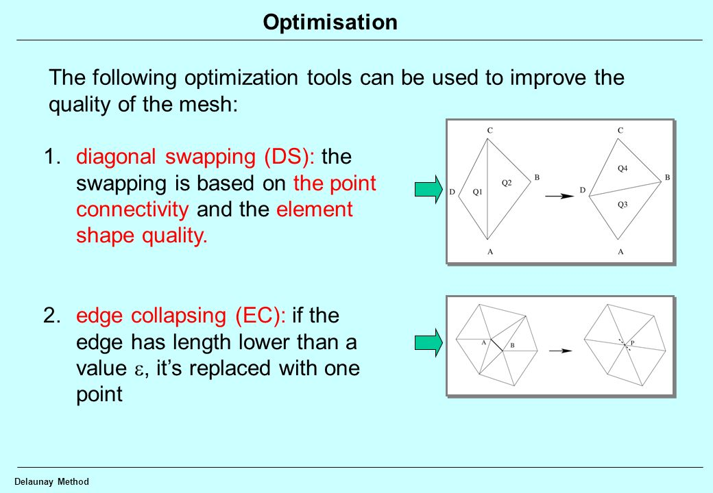Optimisation The following optimization tools can be used to improve the quality of the mesh: