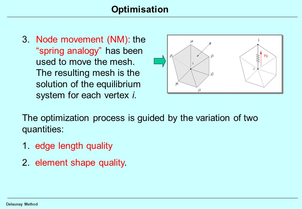The optimization process is guided by the variation of two quantities: