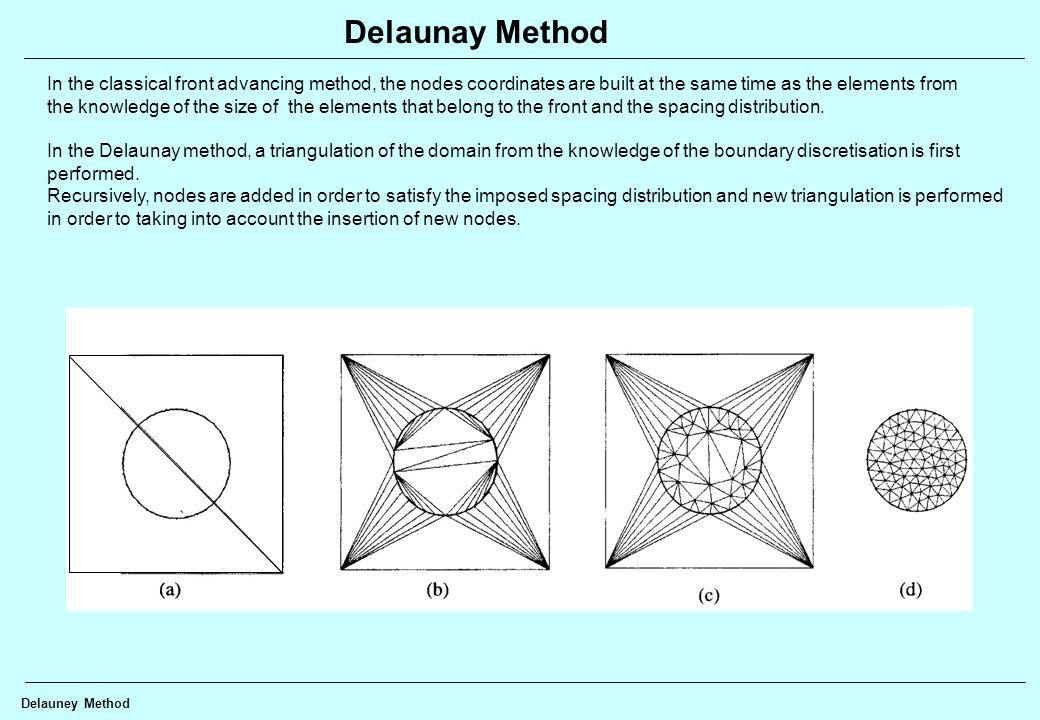 Delaunay MethodIn the classical front advancing method, the nodes coordinates are built at the same time as the elements from.