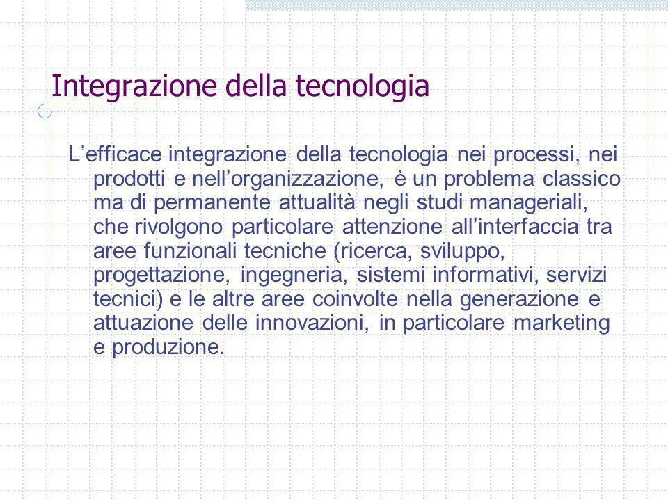 Integrazione della tecnologia