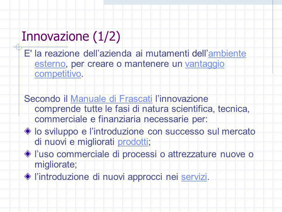 Innovazione (1/2) E la reazione dell'azienda ai mutamenti dell'ambiente esterno, per creare o mantenere un vantaggio competitivo.