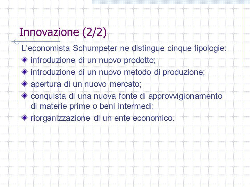Innovazione (2/2) L'economista Schumpeter ne distingue cinque tipologie: introduzione di un nuovo prodotto;