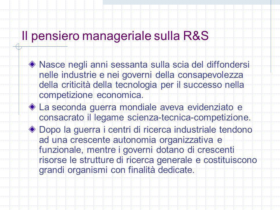 Il pensiero manageriale sulla R&S