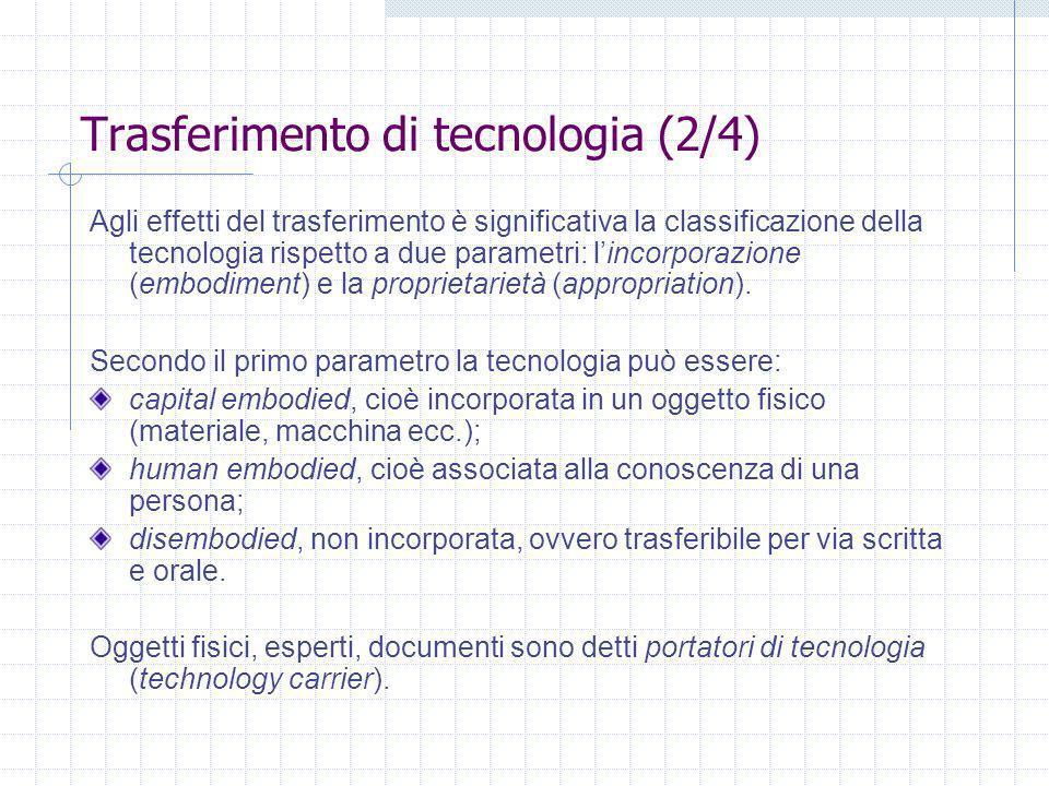 Trasferimento di tecnologia (2/4)