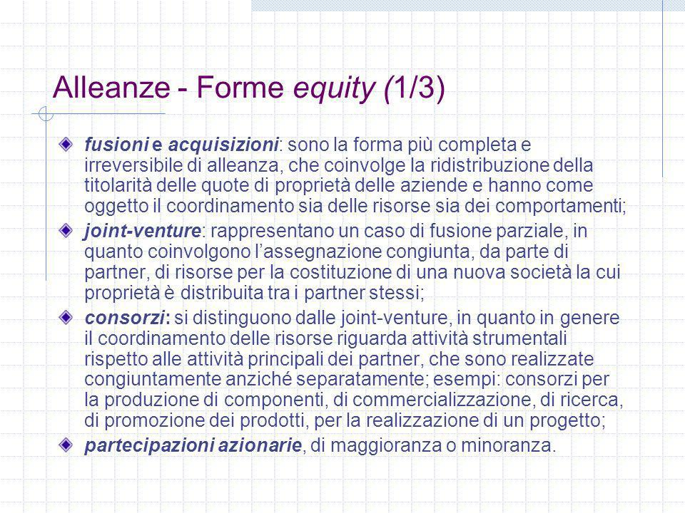 Alleanze - Forme equity (1/3)