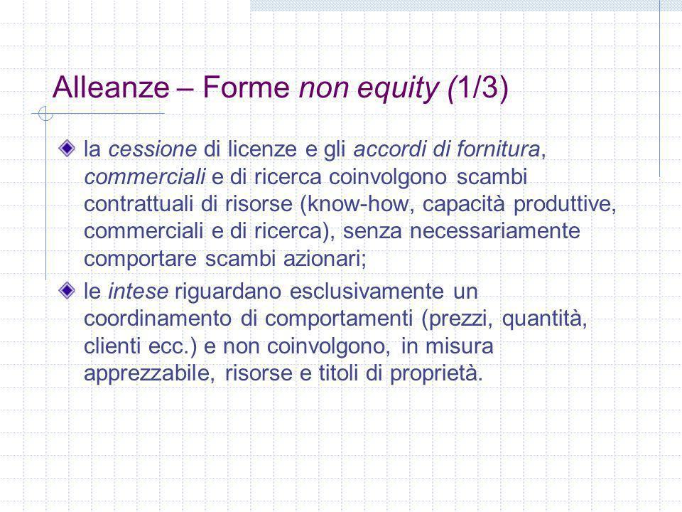Alleanze – Forme non equity (1/3)