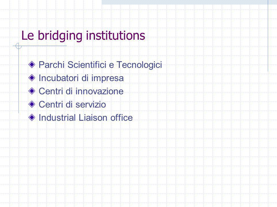 Le bridging institutions