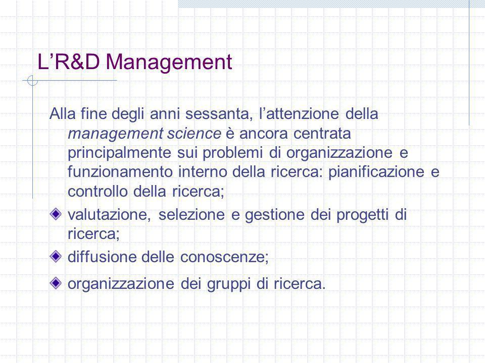 L'R&D Management