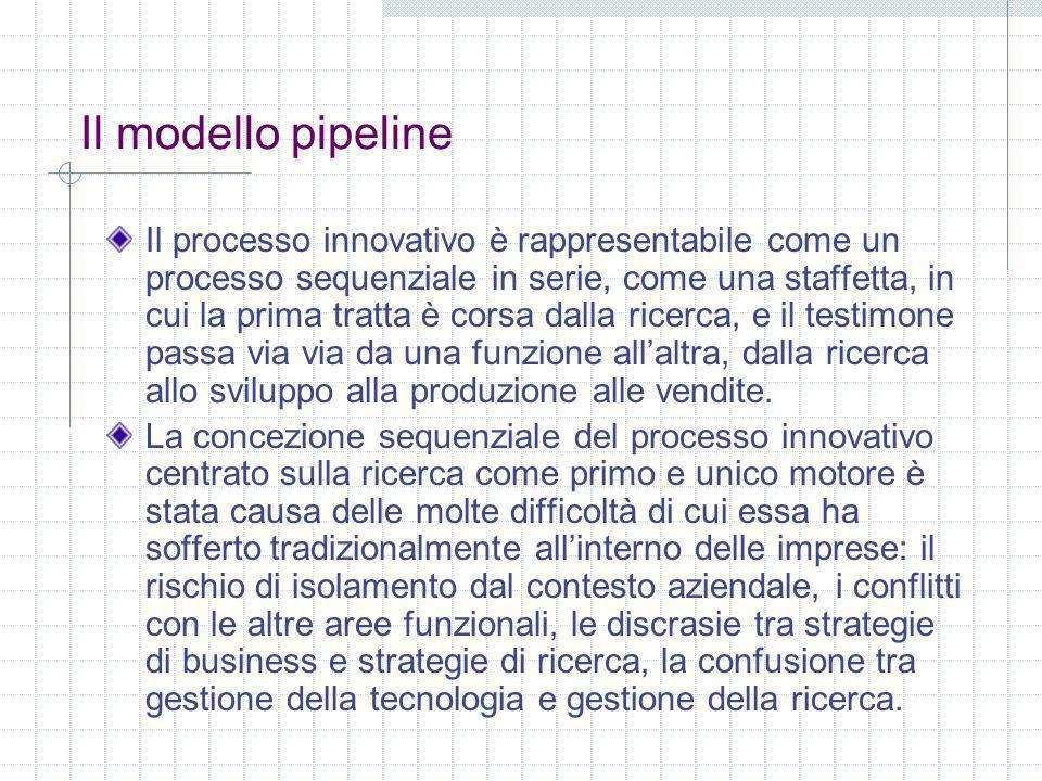 Il modello pipeline