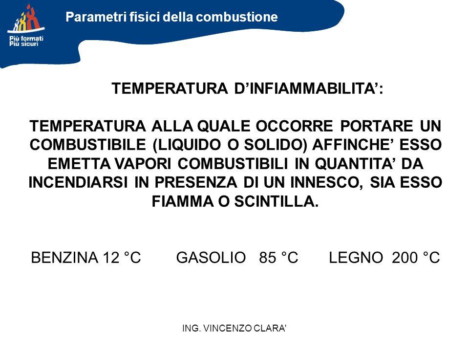 BENZINA 12 °C GASOLIO 85 °C LEGNO 200 °C