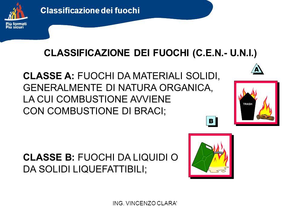 CLASSIFICAZIONE DEI FUOCHI (C.E.N.- U.N.I.)
