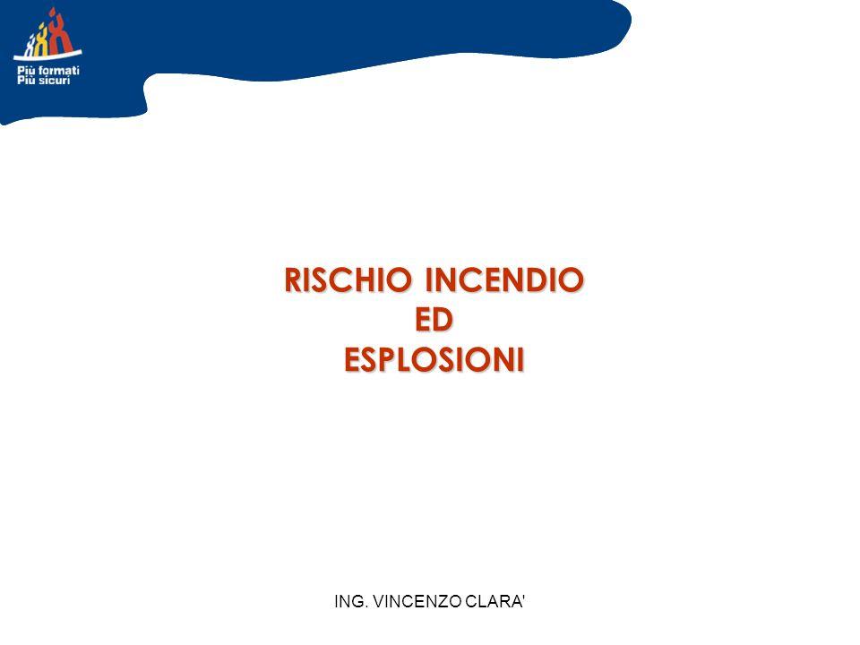RISCHIO INCENDIO ED ESPLOSIONI