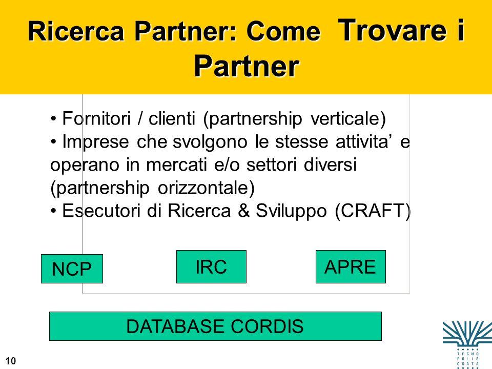 Ricerca Partner: Come Trovare i Partner