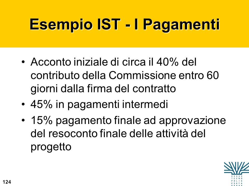 Esempio IST - I Pagamenti