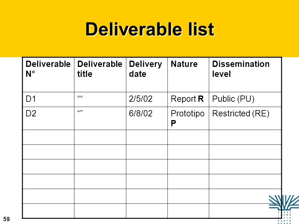 Deliverable list Deliverable N° Deliverable title Delivery date Nature
